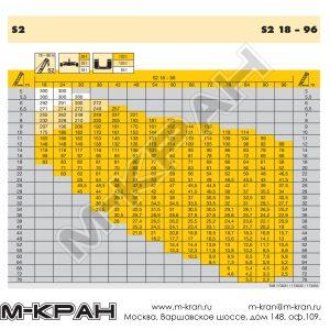 Таблица грузоподъемности Liebherr LR 1350/1