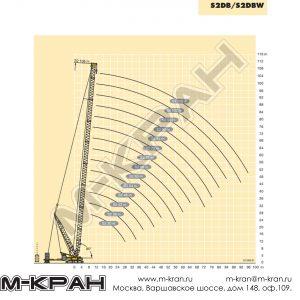 Диаграмма рабочей зоны Liebherr LR 1350/1
