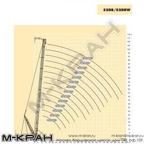 Диаграмма рабочей зоны Liebherr LR 1600/2