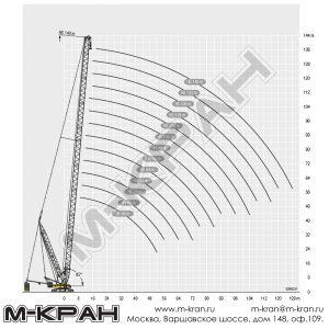 Диаграмма рабочей зоны Liebherr LR 1750/2